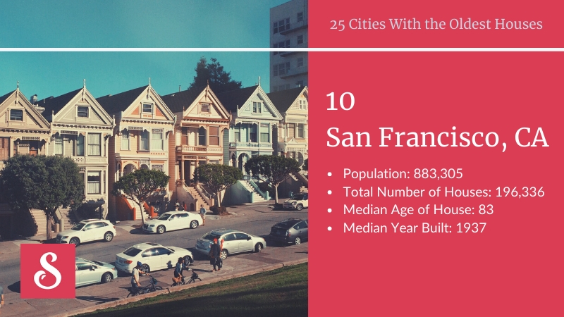 San Francisco oldest cities